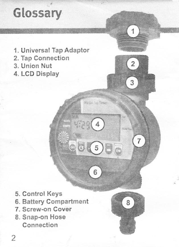 Aqua Systems Electronic Digital Tap Timer Instruction Manual – Find